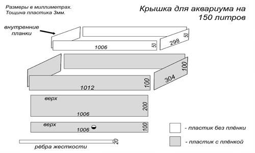 Схема крышки к аквариуму