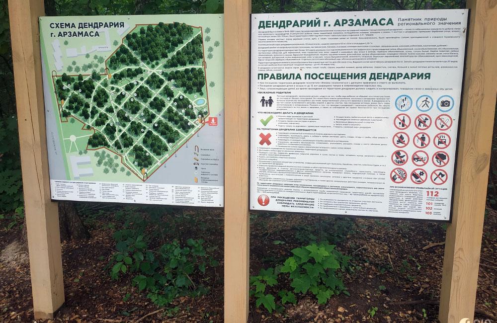 Схема дендрария с информационным щитом